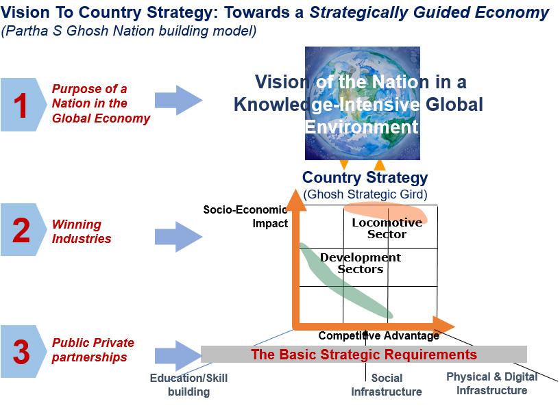 nationbuilding